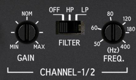 filtr górnoprzepustowy