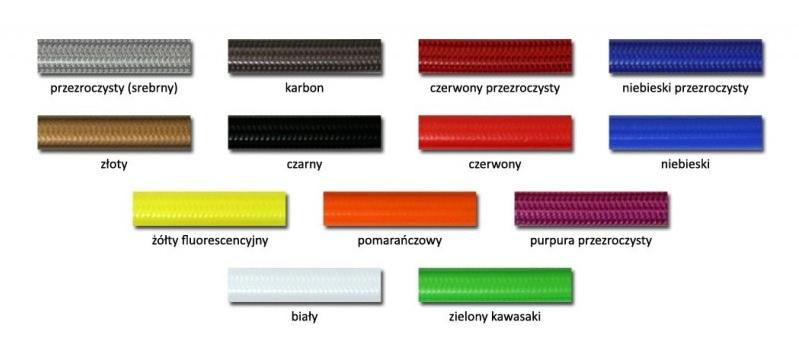 kolory przewodów hel